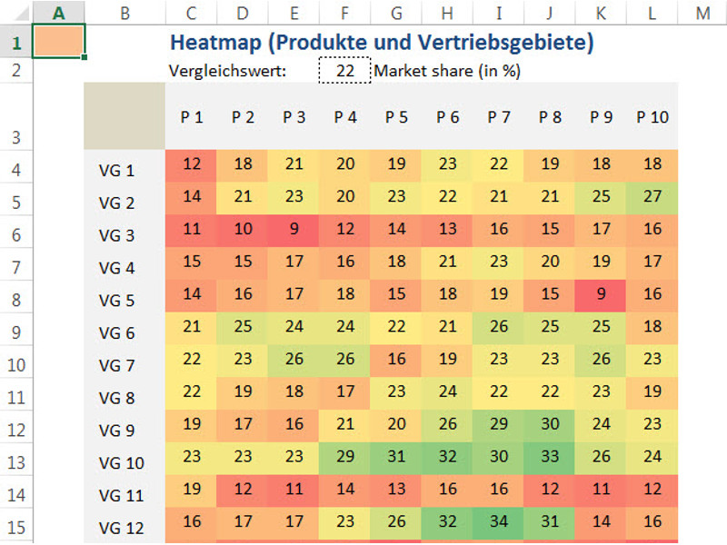 Heatmap Marktanteile