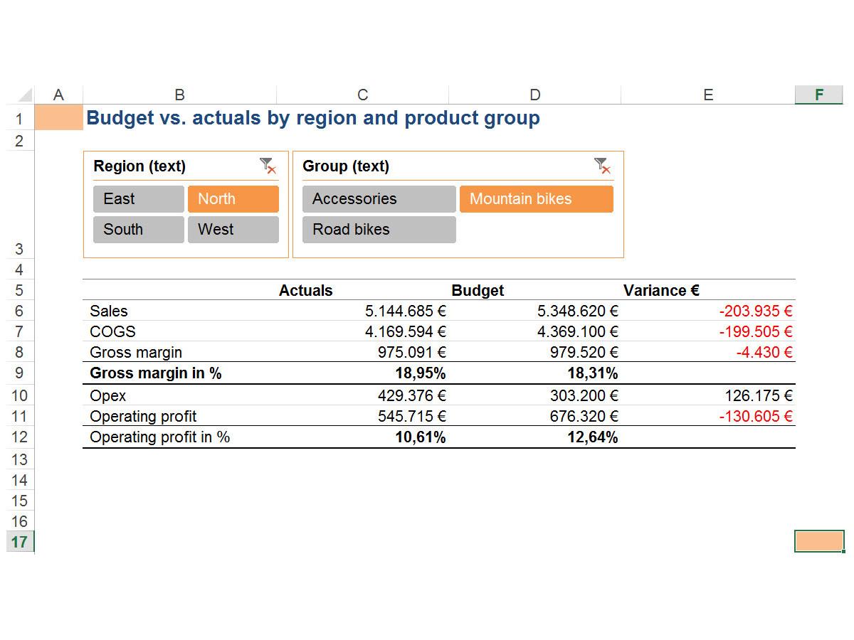 Excel Pivottabelle Report Soll-Ist-Vergleich