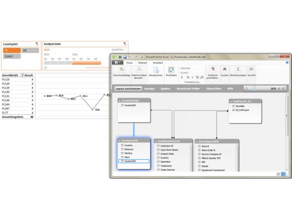 Excel Controlling Schulung